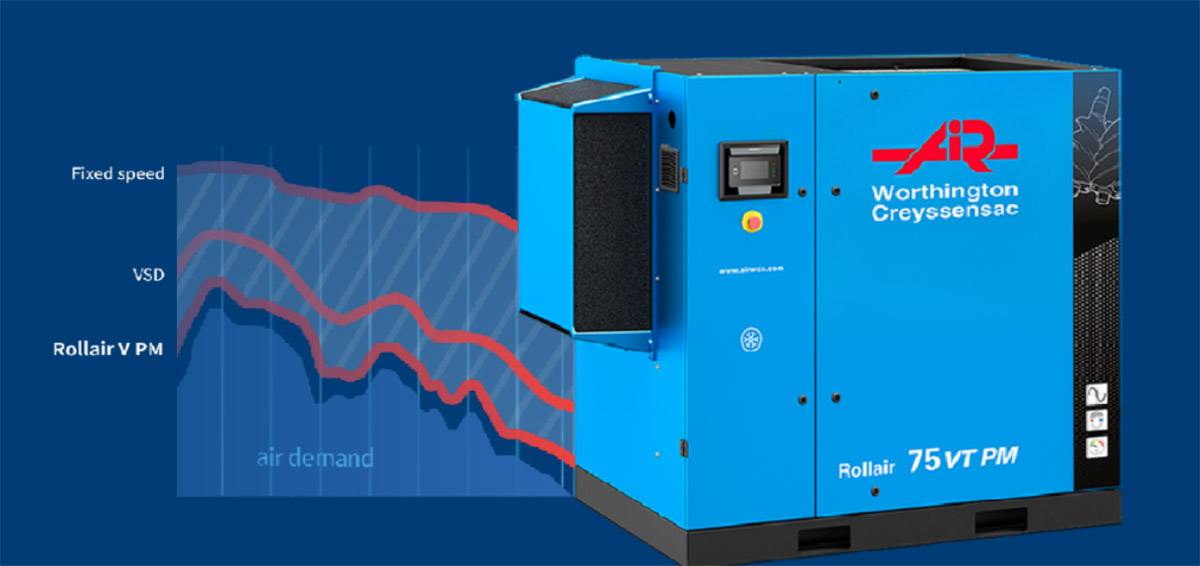 Rollair V PM screw compressors
